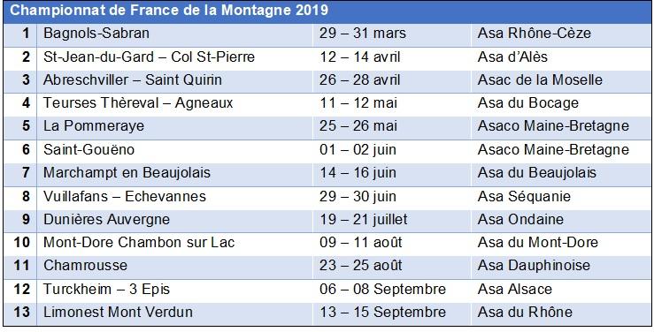Calendriers des Championnat de France 2019 | CFM Challenge
