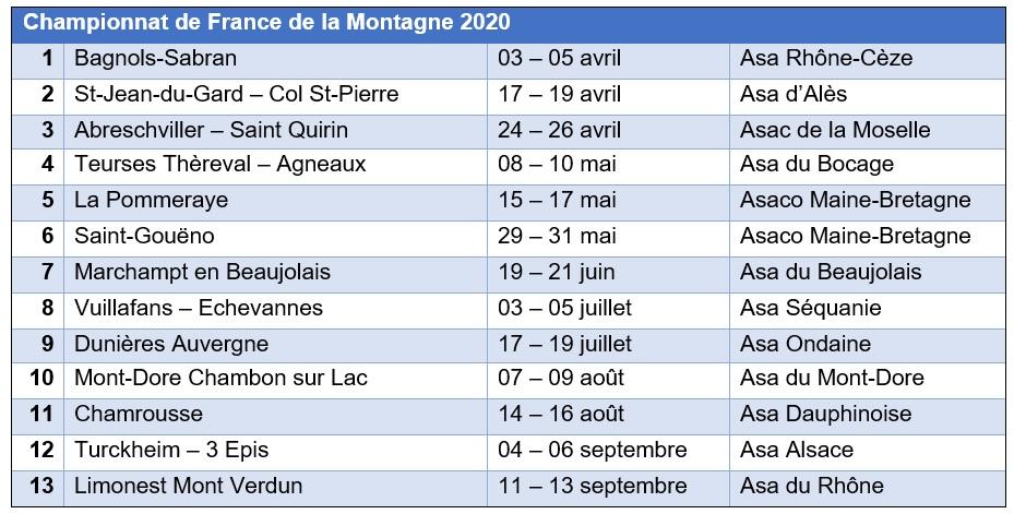 Calendriers des Championnat de France 2020 | CFM Challenge
